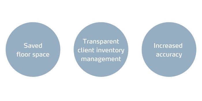 HCL Logistics Benefits