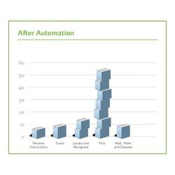 AutomatingIntralogistics_Checklist_Sign2