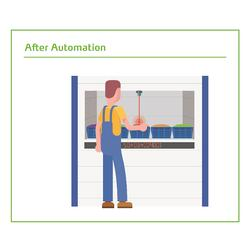AutomatingIntralogistics_Checklist_Sign3