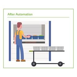 AutomatingIntralogistics_Checklist_Sign5