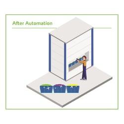 AutomatingIntralogistics_Checklist_Sign6